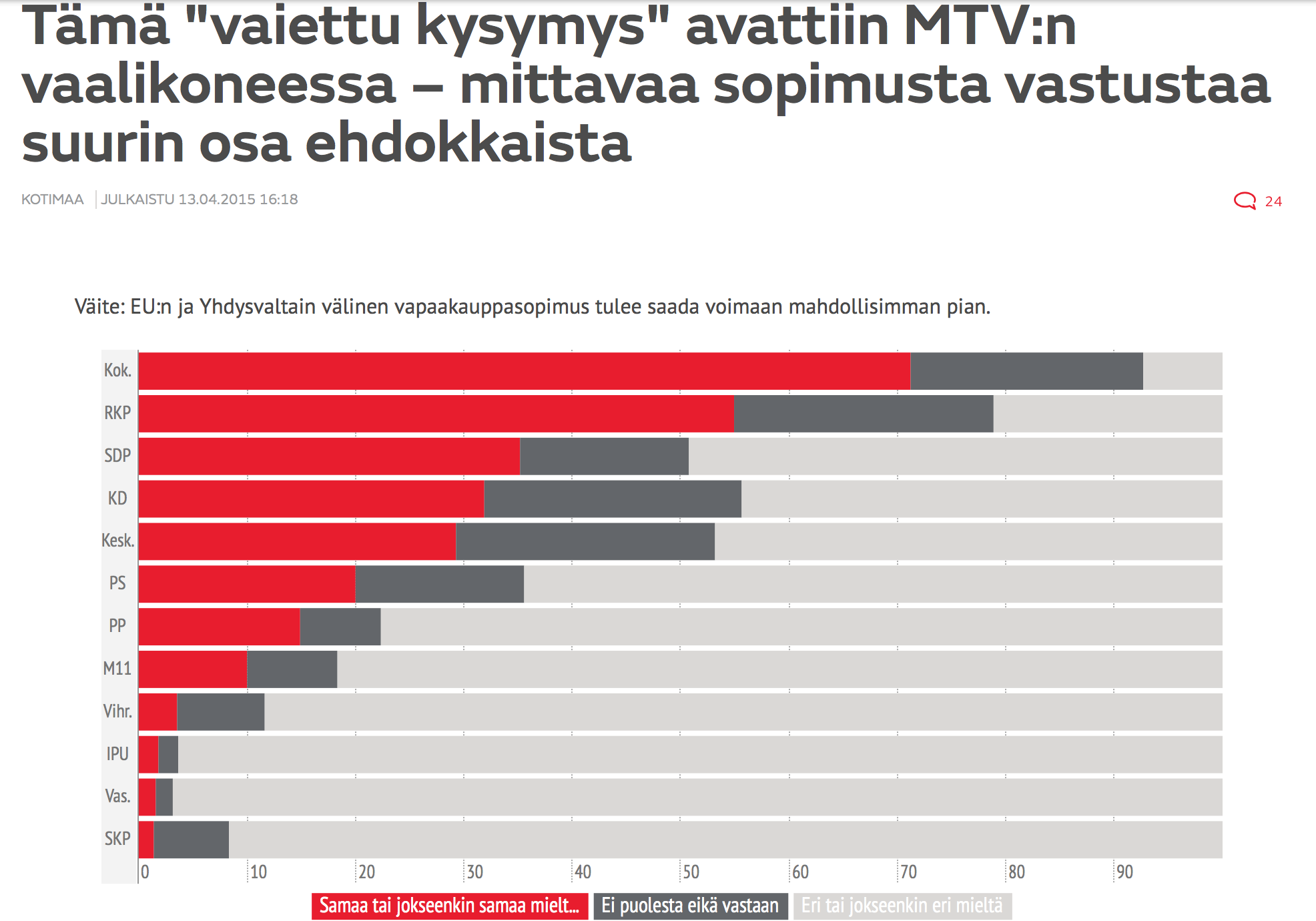 Viekö EU:n ja Yhdysvaltain välinen vapaakauppasopimus toteutuessaan päätösvaltaa Suomelta?